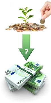 Zinseszinsrechner für Geldanlage